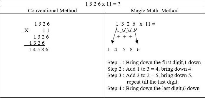magic maths multiplication technique